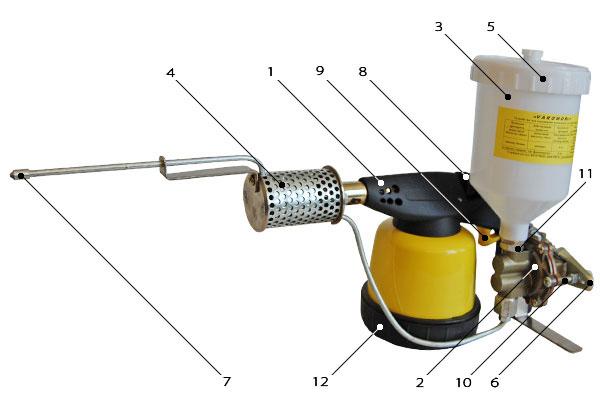 Пушка для обработки пчел своими руками